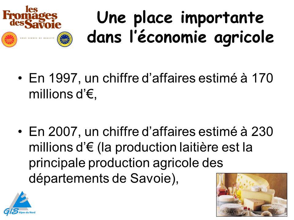 Impacts économique et social des AOC (1) En 19973 AOC de Savoie Moyenne française Nb demploi directs pour 100 000 l de lait 1,560,96 Invest.