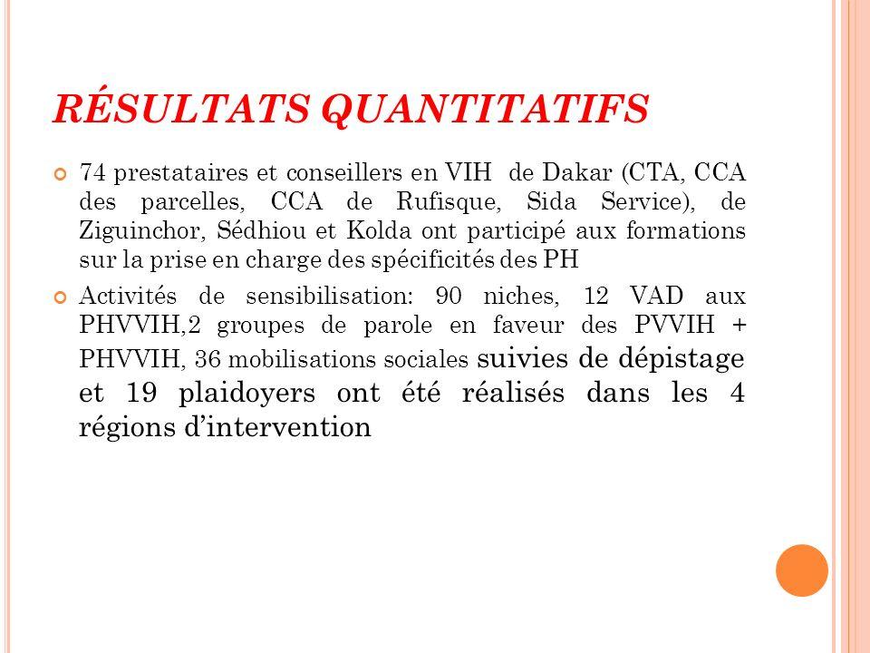 RÉSULTATS QUANTITATIFS 74 prestataires et conseillers en VIH de Dakar (CTA, CCA des parcelles, CCA de Rufisque, Sida Service), de Ziguinchor, Sédhiou