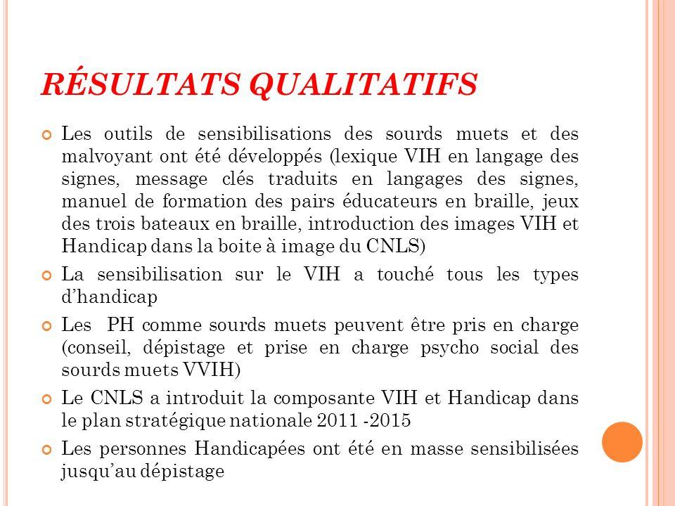 RÉSULTATS QUALITATIFS Les outils de sensibilisations des sourds muets et des malvoyant ont été développés (lexique VIH en langage des signes, message