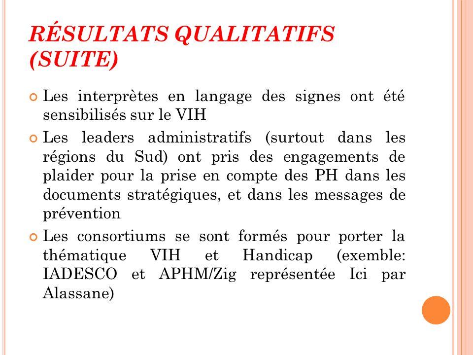 RÉSULTATS QUALITATIFS (SUITE) Les interprètes en langage des signes ont été sensibilisés sur le VIH Les leaders administratifs (surtout dans les régio