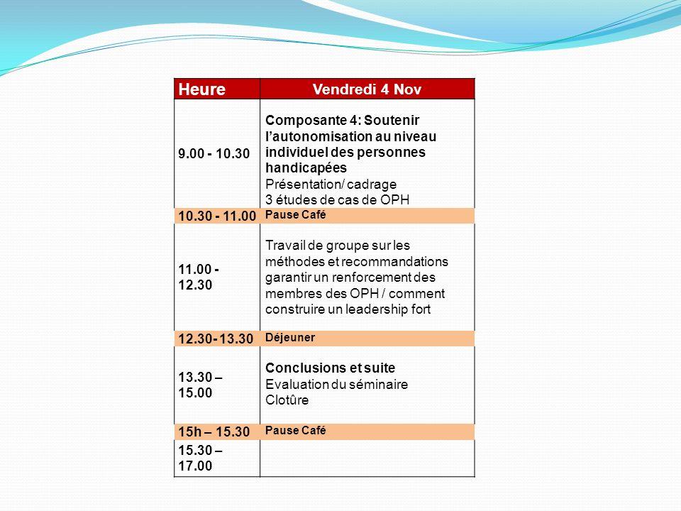 Heure Vendredi 4 Nov 9.00 - 10.30 Composante 4: Soutenir lautonomisation au niveau individuel des personnes handicapées Présentation/ cadrage 3 études de cas de OPH 10.30 - 11.00 Pause Café 11.00 - 12.30 Travail de groupe sur les méthodes et recommandations garantir un renforcement des membres des OPH / comment construire un leadership fort 12.30- 13.30 Déjeuner 13.30 – 15.00 Conclusions et suite Evaluation du séminaire Clotûre 15h – 15.30 Pause Café 15.30 – 17.00