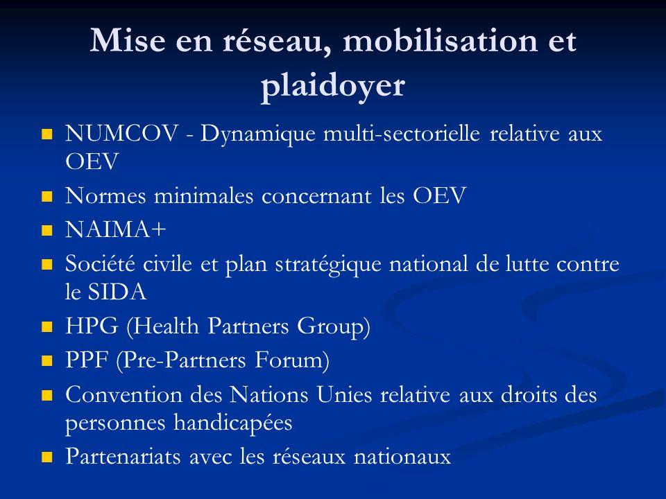 Mise en réseau, mobilisation et plaidoyer NUMCOV - Dynamique multi-sectorielle relative aux OEV Normes minimales concernant les OEV NAIMA+ Société civ