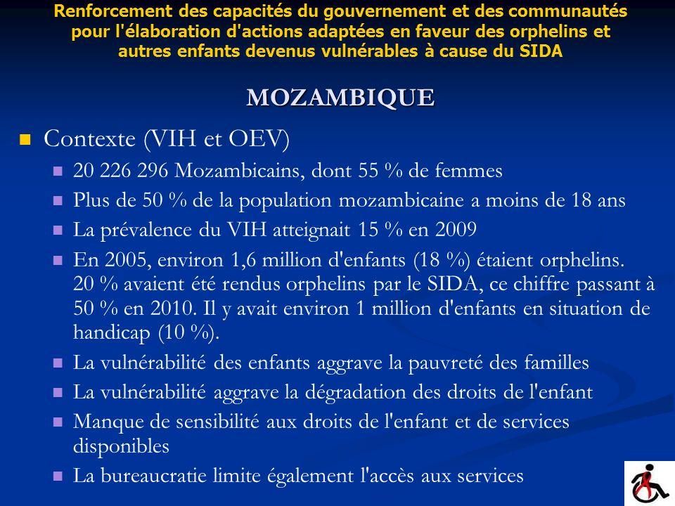 Contexte (VIH et OEV) 20 226 296 Mozambicains, dont 55 % de femmes Plus de 50 % de la population mozambicaine a moins de 18 ans La prévalence du VIH a