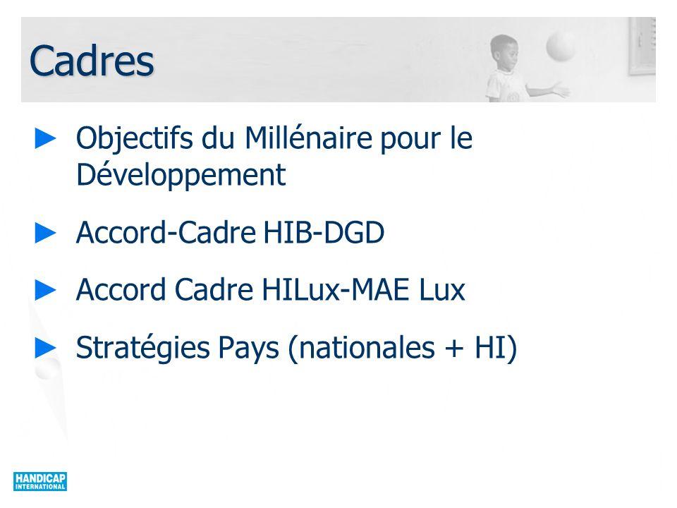 Cadres Objectifs du Millénaire pour le Développement Accord-Cadre HIB-DGD Accord Cadre HILux-MAE Lux Stratégies Pays (nationales + HI)