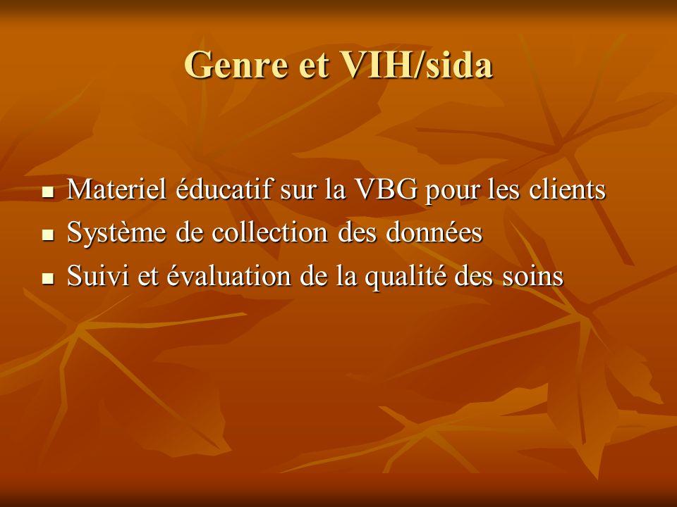 Genre et VIH/sida Materiel éducatif sur la VBG pour les clients Materiel éducatif sur la VBG pour les clients Système de collection des données Systèm