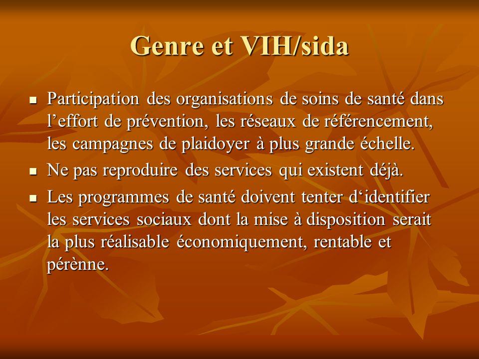 Genre et VIH/sida Participation des organisations de soins de santé dans leffort de prévention, les réseaux de référencement, les campagnes de plaidoy