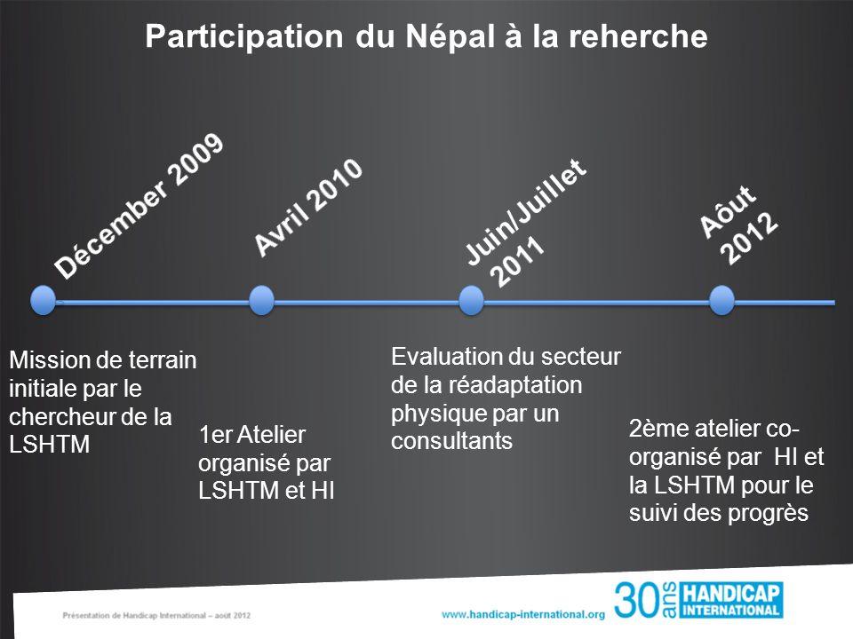 Participation du Népal à la reherche Mission de terrain initiale par le chercheur de la LSHTM 1er Atelier organisé par LSHTM et HI Evaluation du secteur de la réadaptation physique par un consultants 2ème atelier co- organisé par HI et la LSHTM pour le suivi des progrès