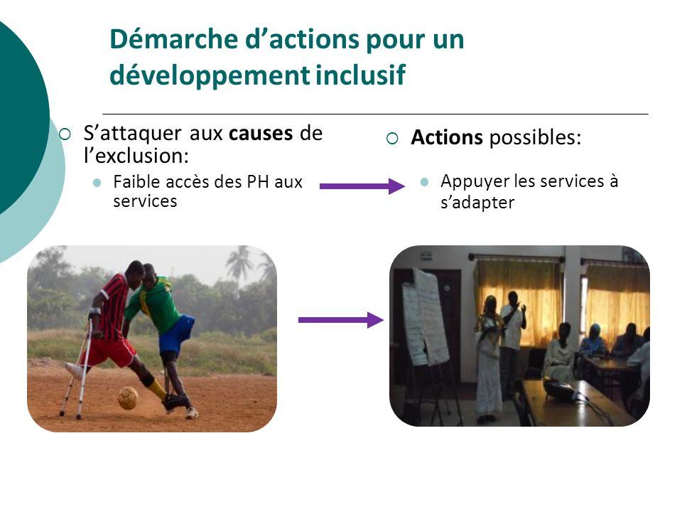 Démarche dactions pour un développement inclusif Sattaquer aux causes de lexclusion: Faible accès des PH aux services Actions possibles: Appuyer les s