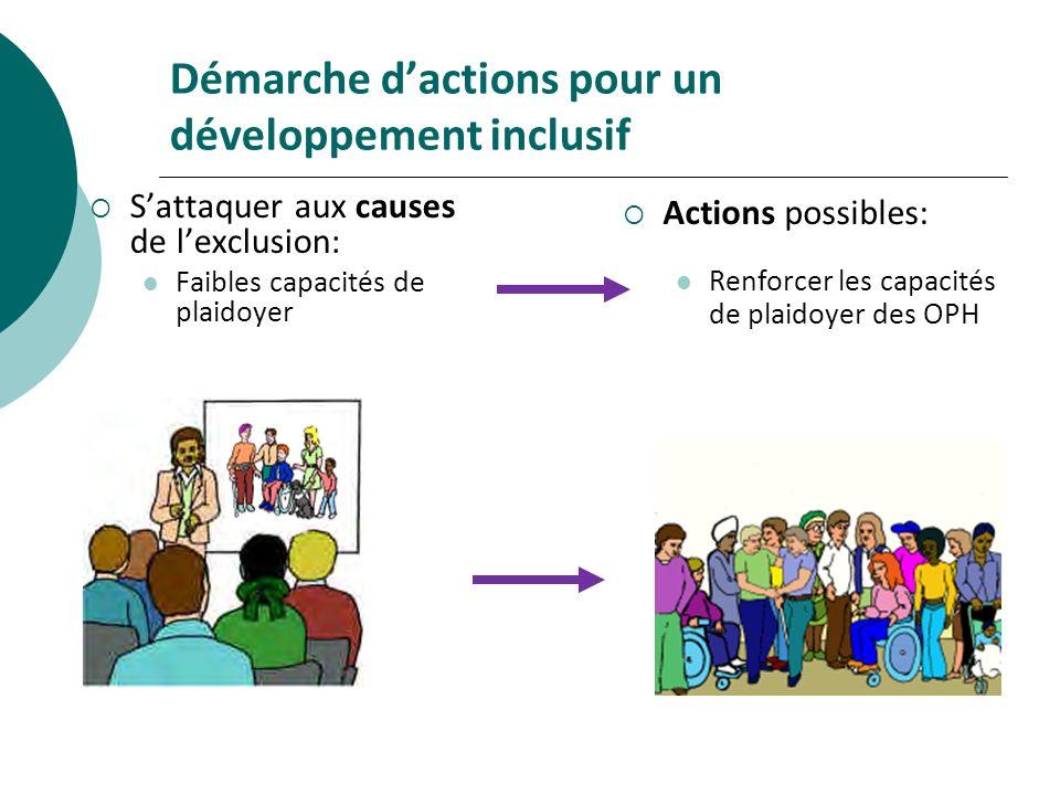 Démarche dactions pour un développement inclusif Sattaquer aux causes de lexclusion: Faibles capacités de plaidoyer Actions possibles: Renforcer les c