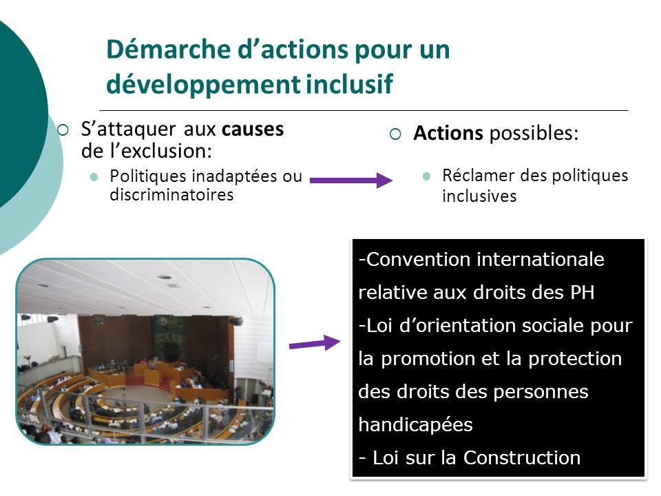 Démarche dactions pour un développement inclusif Sattaquer aux causes de lexclusion: Politiques inadaptées ou discriminatoires Actions possibles: Récl