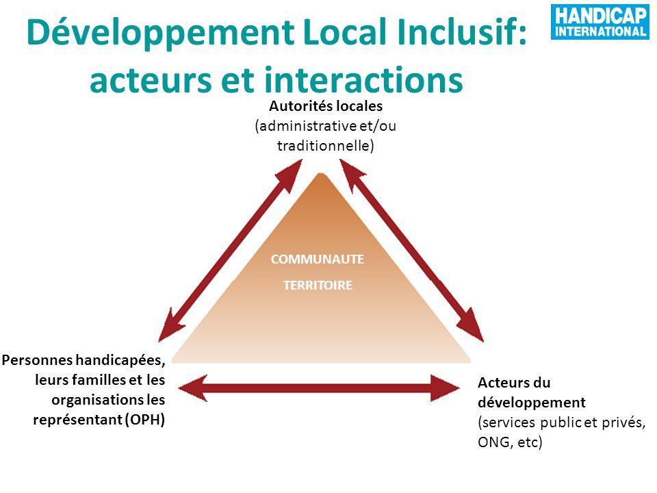 Développement Local Inclusif: acteurs et interactions COMMUNAUTE TERRITOIRE Personnes handicapées, leurs familles et les organisations les représentan