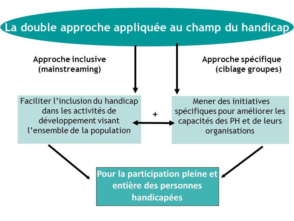La double approche appliquée au champ du handicap Mener des initiatives spécifiques pour améliorer les capacités des PH et de leurs organisations Faci