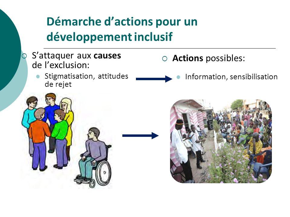 Démarche dactions pour un développement inclusif Sattaquer aux causes de lexclusion: Stigmatisation, attitudes de rejet Actions possibles: Information