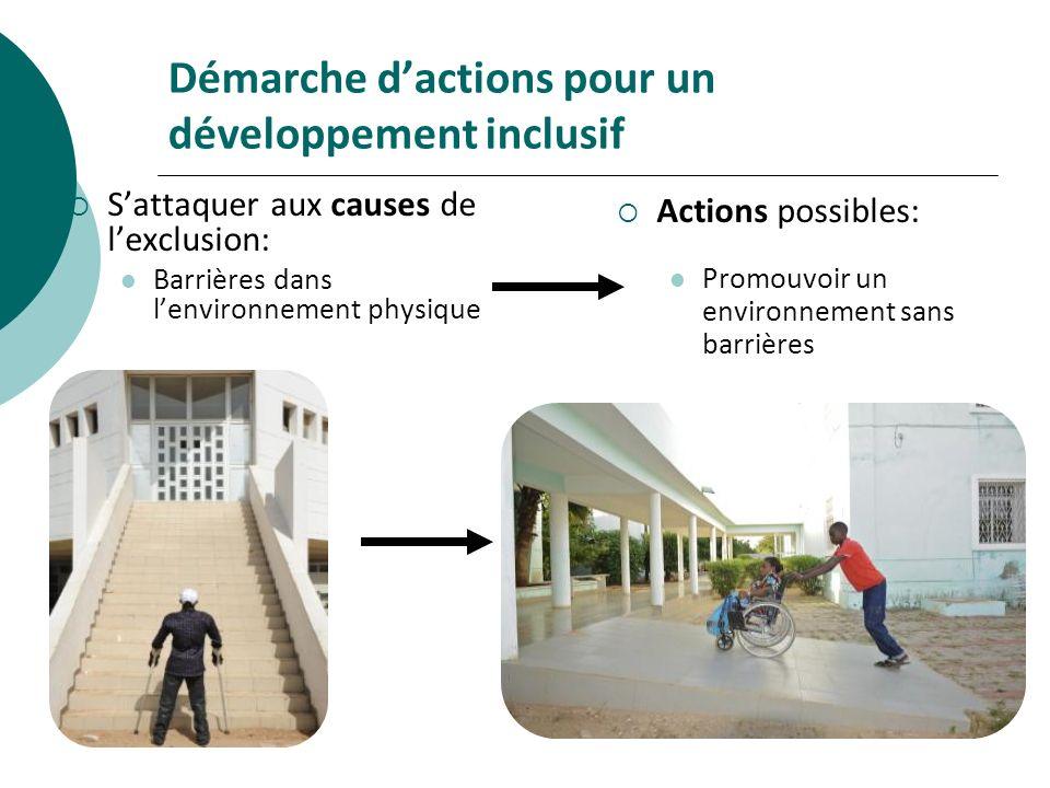 Démarche dactions pour un développement inclusif Sattaquer aux causes de lexclusion: Barrières dans lenvironnement physique Actions possibles: Promouv