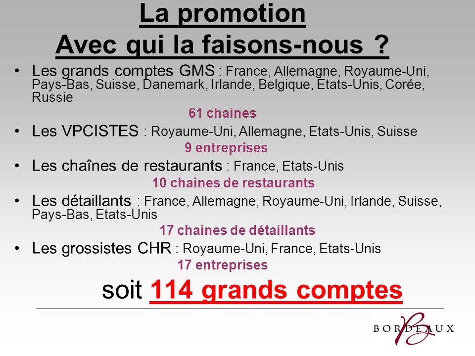 La promotion Avec qui la faisons-nous ? Les grands comptes GMS : France, Allemagne, Royaume-Uni, Pays-Bas, Suisse, Danemark, Irlande, Belgique, Etats-