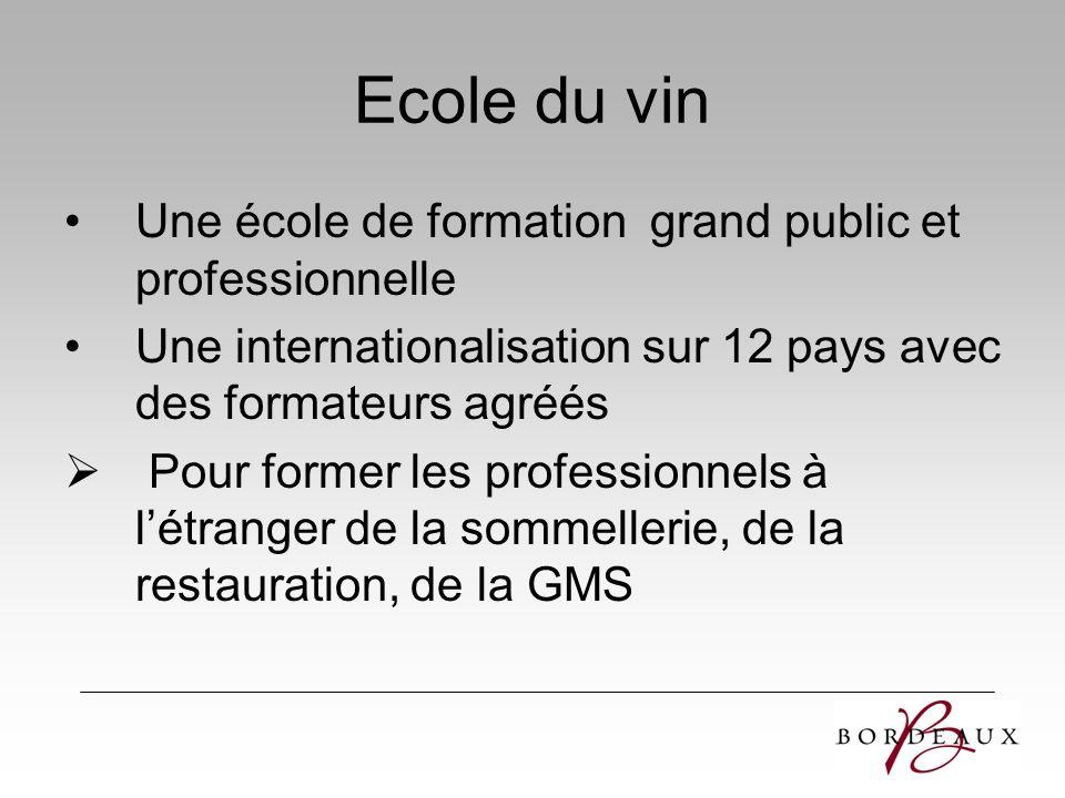 Ecole du vin Une école de formation grand public et professionnelle Une internationalisation sur 12 pays avec des formateurs agréés Pour former les pr