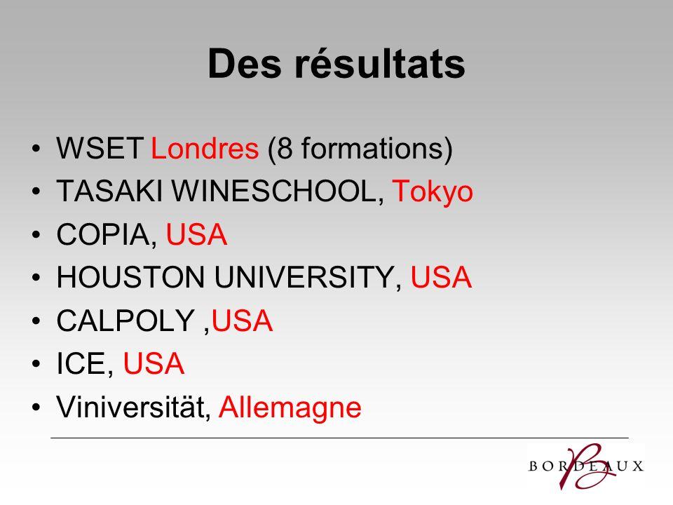 Des résultats WSET Londres (8 formations) TASAKI WINESCHOOL, Tokyo COPIA, USA HOUSTON UNIVERSITY, USA CALPOLY,USA ICE, USA Viniversität, Allemagne
