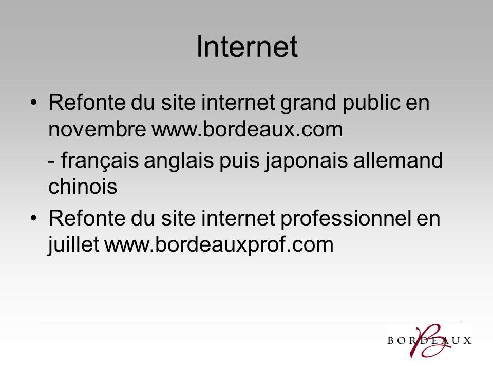 Internet Refonte du site internet grand public en novembre www.bordeaux.com - français anglais puis japonais allemand chinois Refonte du site internet