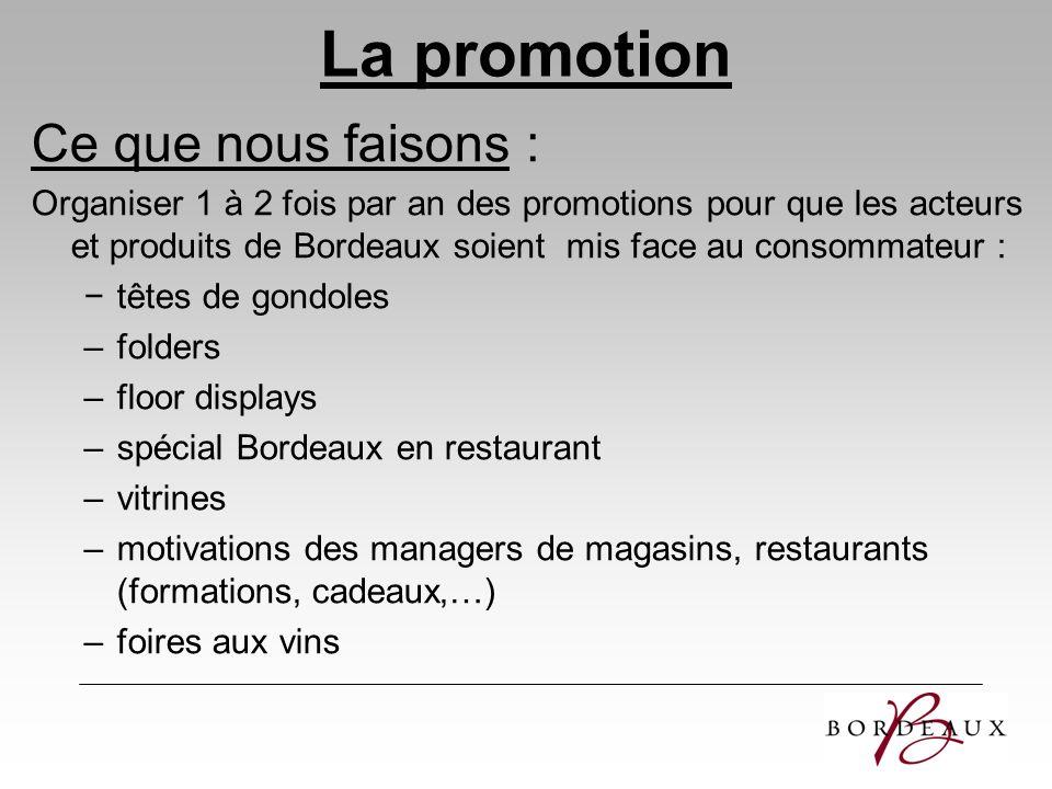 La promotion Ce que nous faisons : Organiser 1 à 2 fois par an des promotions pour que les acteurs et produits de Bordeaux soient mis face au consomma