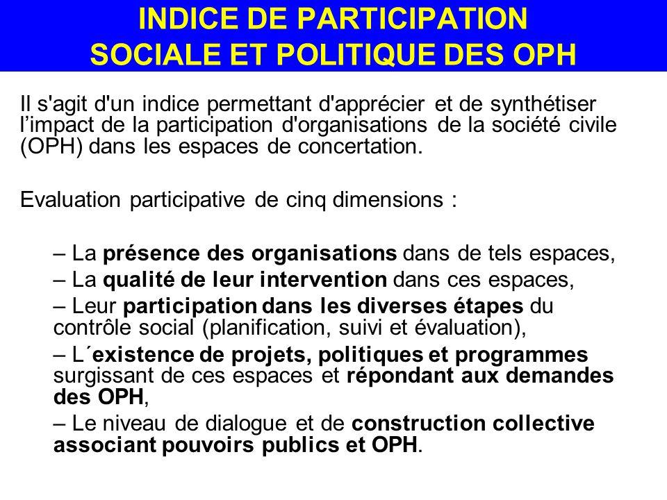 Il s'agit d'un indice permettant d'apprécier et de synthétiser limpact de la participation d'organisations de la société civile (OPH) dans les espaces