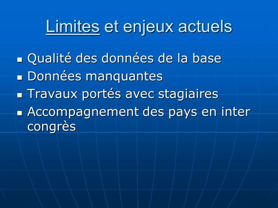 Limites et enjeux actuels Qualité des données de la base Qualité des données de la base Données manquantes Données manquantes Travaux portés avec stag
