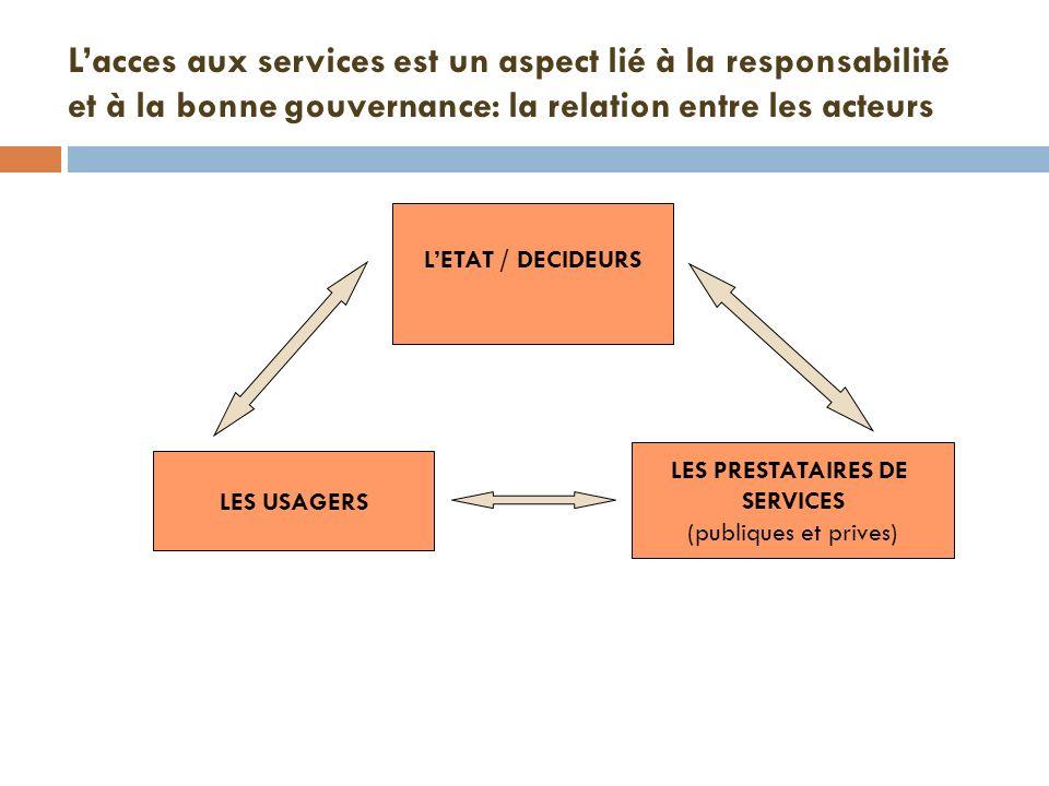 Lacces aux services est un aspect lié à la responsabilité et à la bonne gouvernance: la relation entre les acteurs LETAT / DECIDEURS LES USAGERS LES PRESTATAIRES DE SERVICES (publiques et prives)
