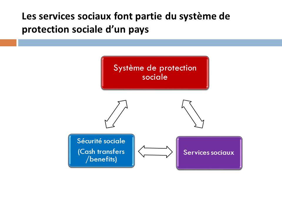 Les services sociaux font partie du système de protection sociale dun pays Système de protection sociale Services sociaux Sécurité sociale (Cash transfers /benefits)