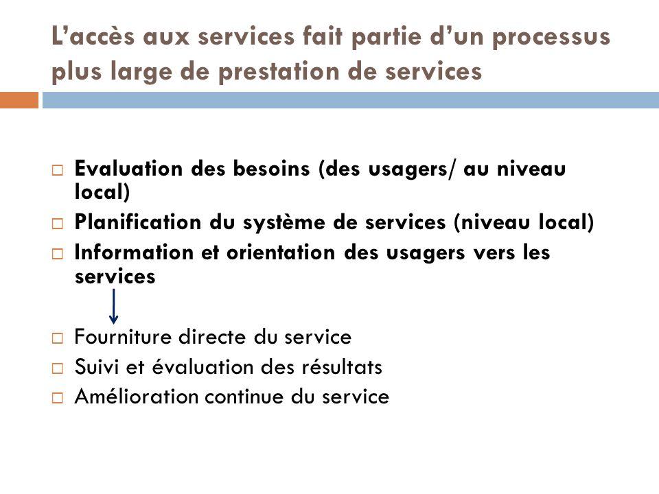 Laccès aux services fait partie dun processus plus large de prestation de services Evaluation des besoins (des usagers/ au niveau local) Planification du système de services (niveau local) Information et orientation des usagers vers les services Fourniture directe du service Suivi et évaluation des résultats Amélioration continue du service