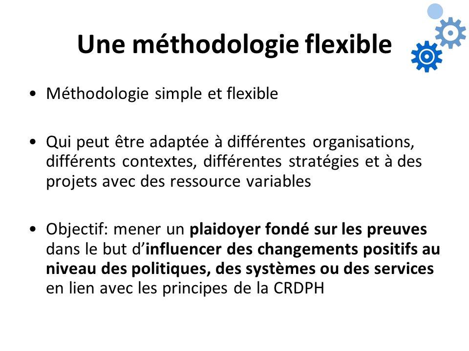Une méthodologie flexible Méthodologie simple et flexible Qui peut être adaptée à différentes organisations, différents contextes, différentes stratégies et à des projets avec des ressource variables Objectif: mener un plaidoyer fondé sur les preuves dans le but dinfluencer des changements positifs au niveau des politiques, des systèmes ou des services en lien avec les principes de la CRDPH