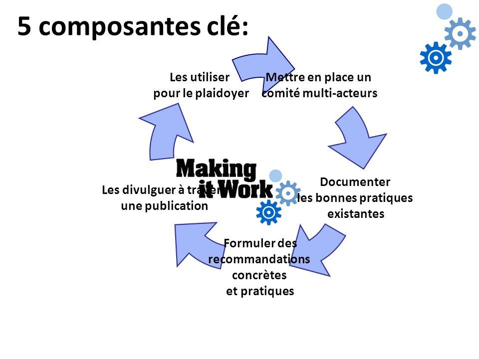 5 composantes clé: Mettre en place un comité multi- acteurs Documenter les bonnes pratiques existantes Formuler des recommandations concrètes et prati