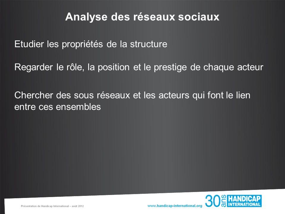Exemple du Burundi – Relations Organisationnelles