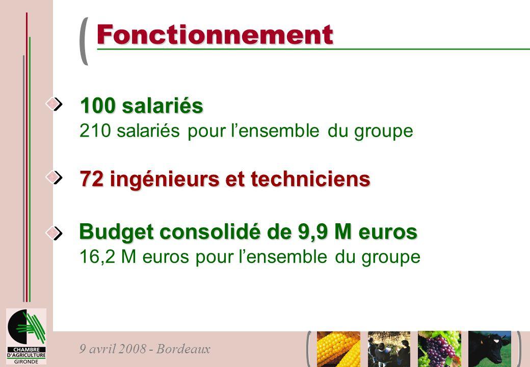 9 avril 2008 - Bordeaux Fonctionnement 100 salariés 210 salariés pour lensemble du groupe 72 ingénieurs et techniciens Budget consolidé de 9,9 M euros