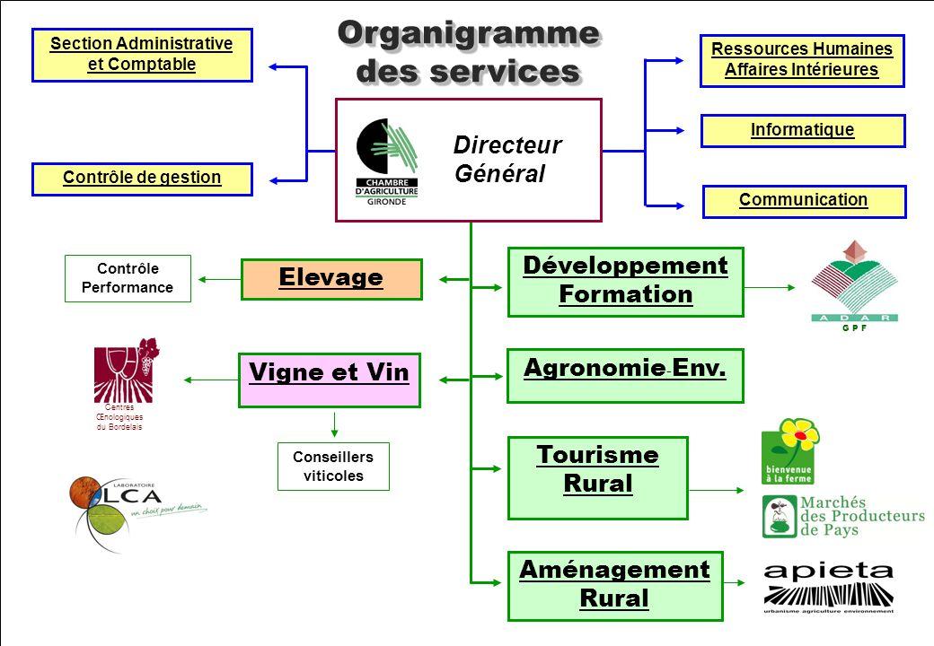 9 avril 2008 - Bordeaux Centres Œnologiques du Bordelais Directeur Général Section Administrative et Comptable Contrôle de gestion Ressources Humaines