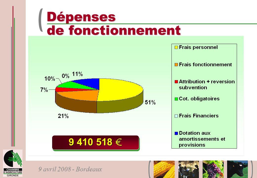 9 avril 2008 - Bordeaux Dépenses de fonctionnement 9 410 518 9 410 518