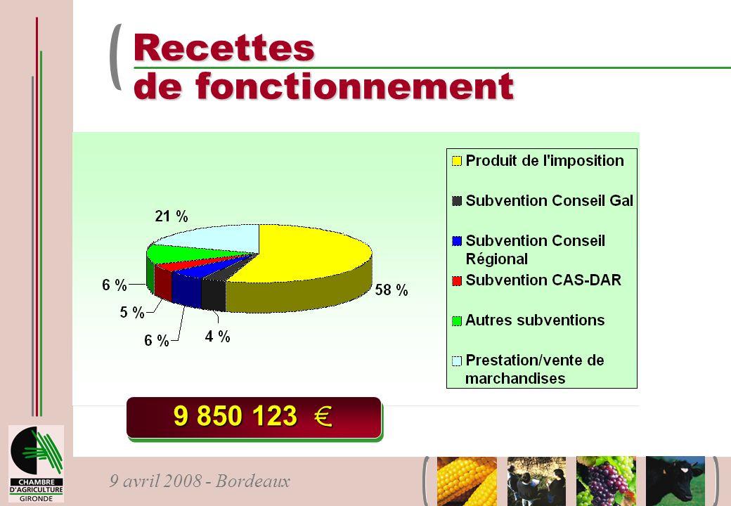 9 avril 2008 - Bordeaux Recettes de fonctionnement 9 850 123 9 850 123