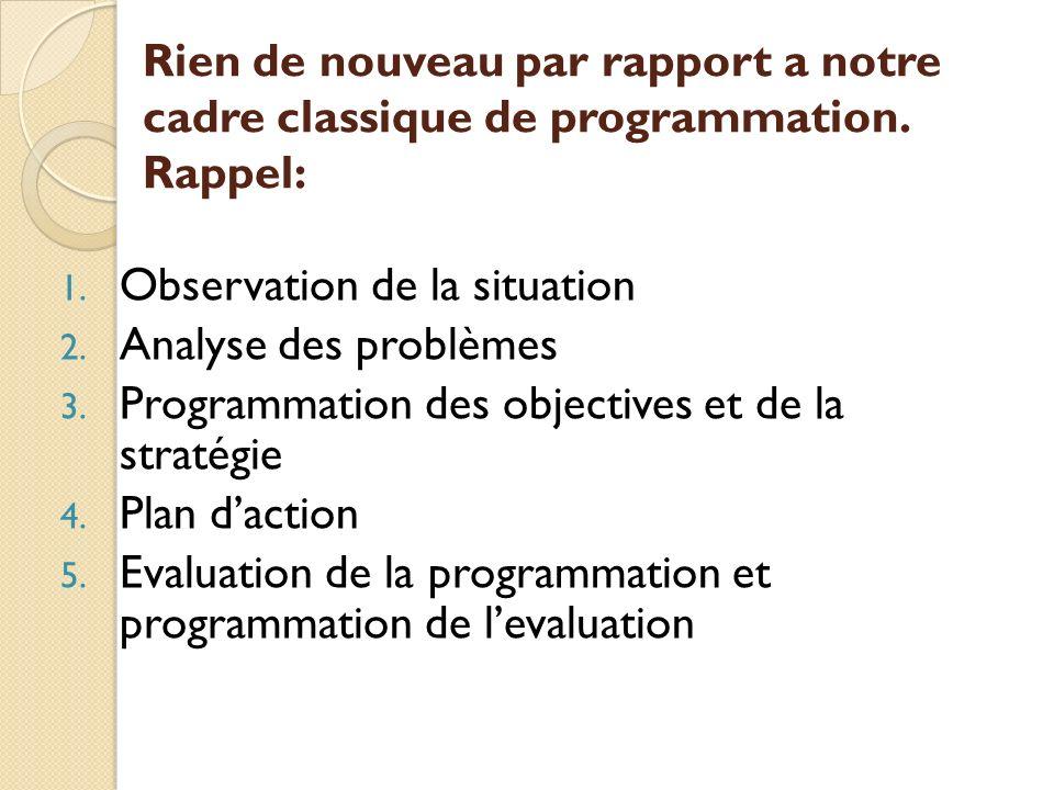 Rien de nouveau par rapport a notre cadre classique de programmation.