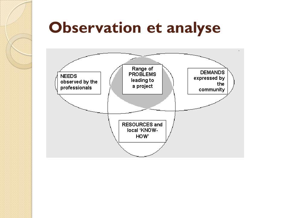 Observation et analyse