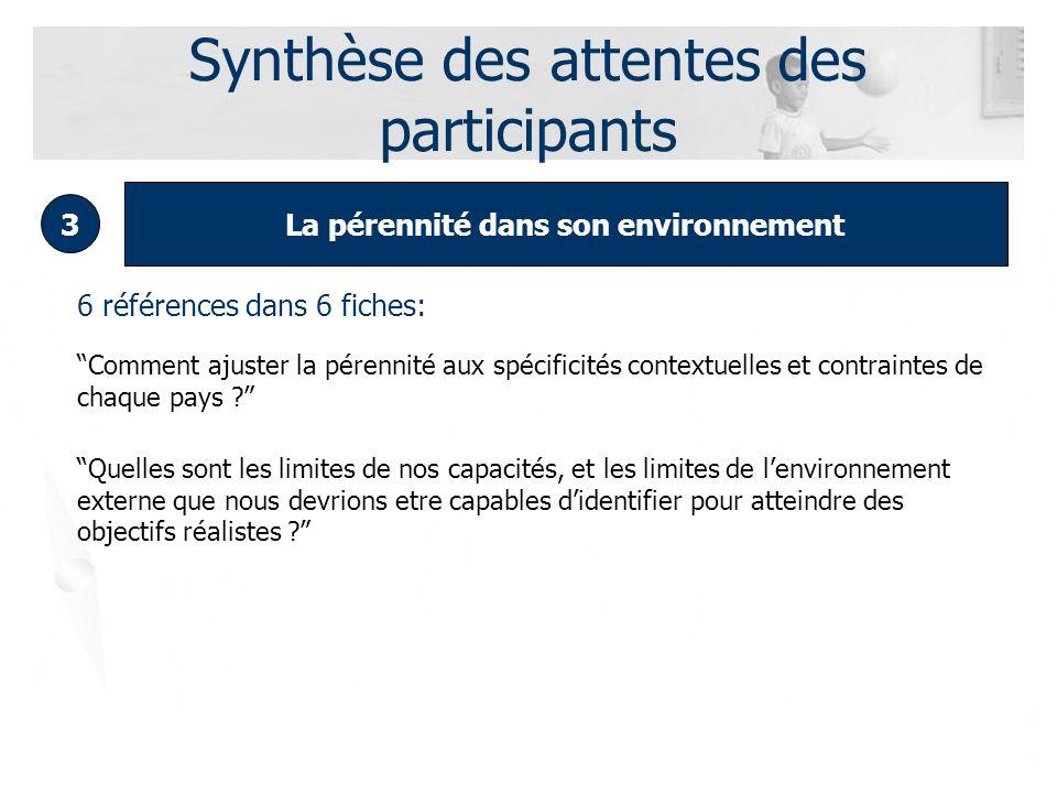 Synthèse des attentes des participants La pérennité dans son environnement 3 6 références dans 6 fiches: Comment ajuster la pérennité aux spécificités contextuelles et contraintes de chaque pays .