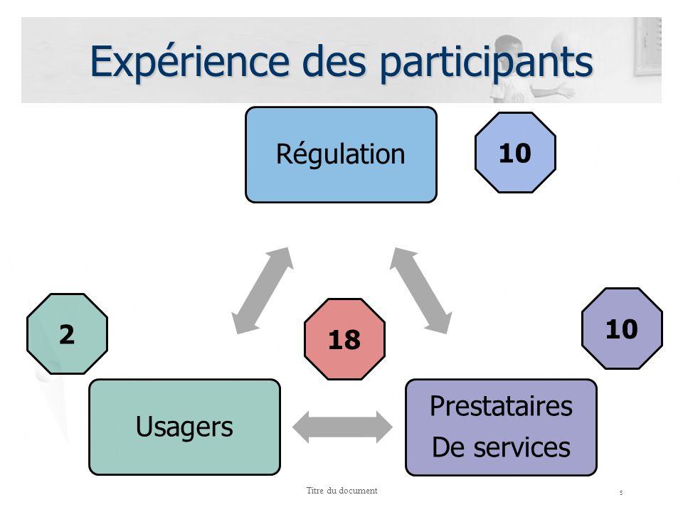 Expérience des participants 5 Titre du document Régulation Prestataires De services Usagers 10 2 18