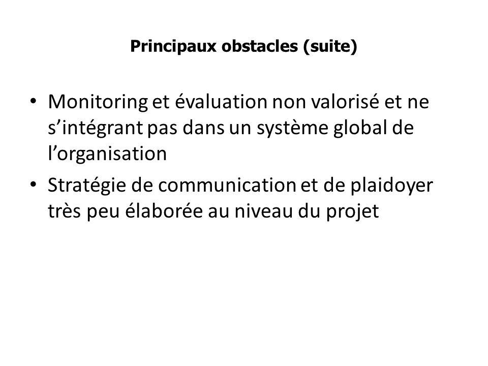 Principaux obstacles (suite) Monitoring et évaluation non valorisé et ne sintégrant pas dans un système global de lorganisation Stratégie de communication et de plaidoyer très peu élaborée au niveau du projet