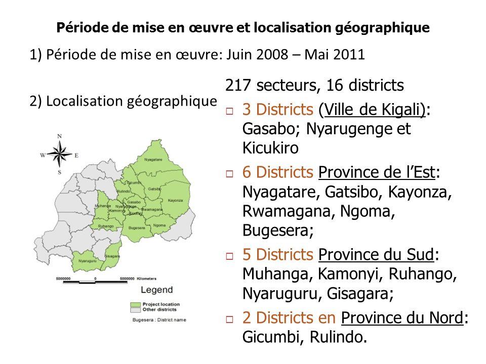 Période de mise en œuvre et localisation géographique 1) Période de mise en œuvre: Juin 2008 – Mai 2011 2) Localisation géographique 217 secteurs, 16 districts 3 Districts (Ville de Kigali): Gasabo; Nyarugenge et Kicukiro 6 Districts Province de lEst: Nyagatare, Gatsibo, Kayonza, Rwamagana, Ngoma, Bugesera; 5 Districts Province du Sud: Muhanga, Kamonyi, Ruhango, Nyaruguru, Gisagara; 2 Districts en Province du Nord: Gicumbi, Rulindo.