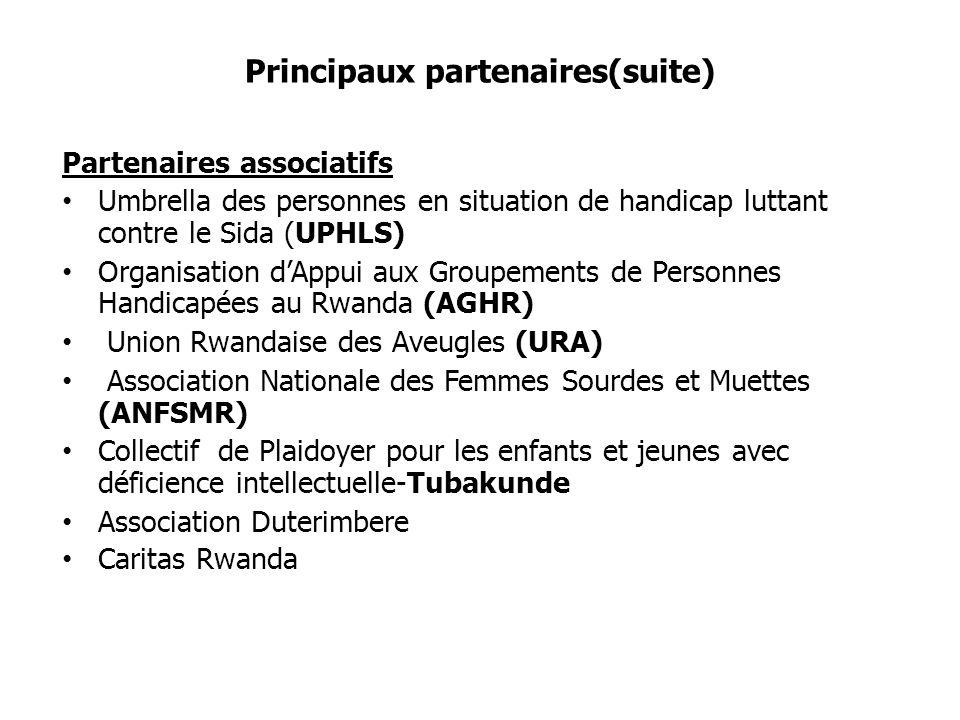 Principaux partenaires(suite) Partenaires associatifs Umbrella des personnes en situation de handicap luttant contre le Sida (UPHLS) Organisation dAppui aux Groupements de Personnes Handicapées au Rwanda (AGHR) Union Rwandaise des Aveugles (URA) Association Nationale des Femmes Sourdes et Muettes (ANFSMR) Collectif de Plaidoyer pour les enfants et jeunes avec déficience intellectuelle-Tubakunde Association Duterimbere Caritas Rwanda