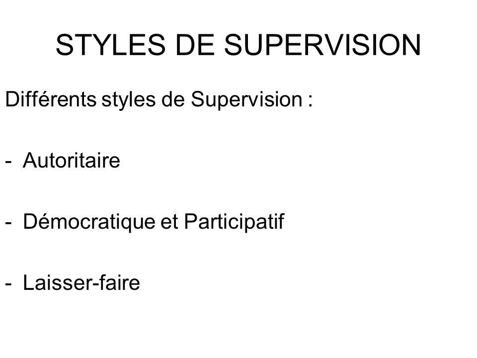 STYLES DE SUPERVISION Différents styles de Supervision : -Autoritaire -Démocratique et Participatif -Laisser-faire