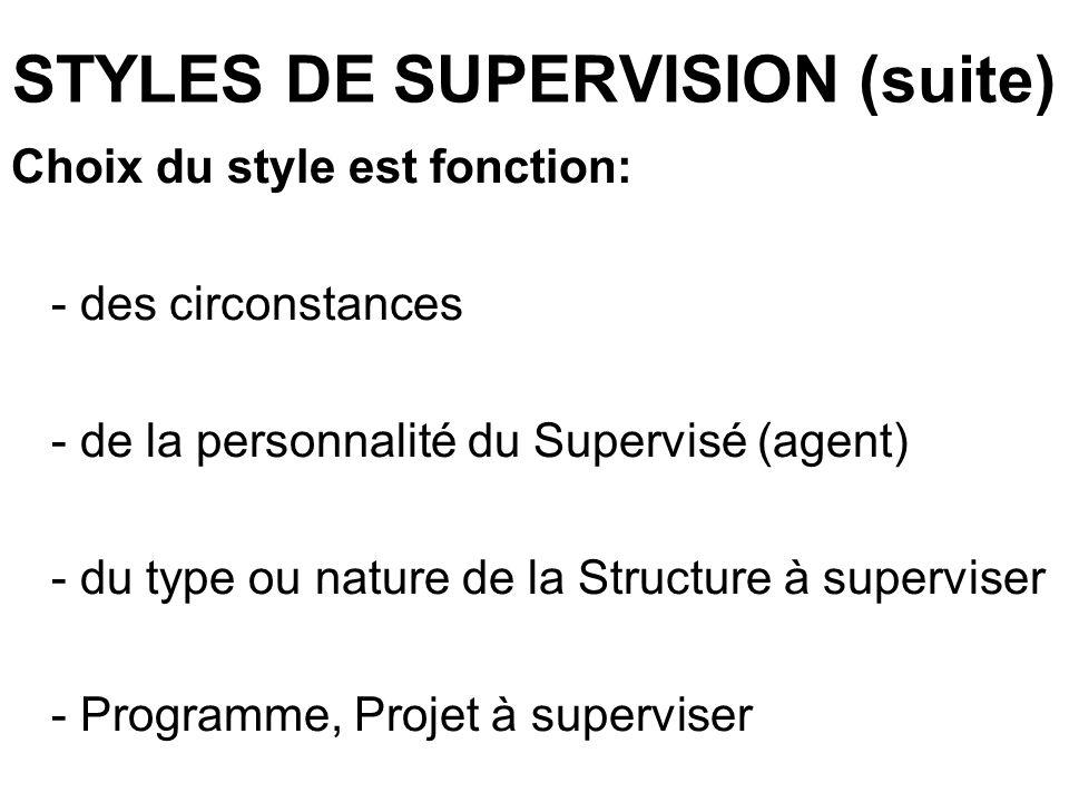 STYLES DE SUPERVISION (suite) Choix du style est fonction: - des circonstances - de la personnalité du Supervisé (agent) - du type ou nature de la Structure à superviser - Programme, Projet à superviser
