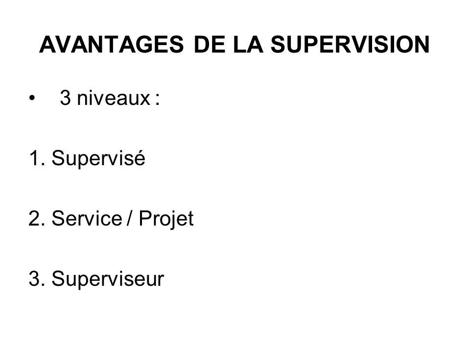 AVANTAGES DE LA SUPERVISION 3 niveaux : 1. Supervisé 2. Service / Projet 3. Superviseur