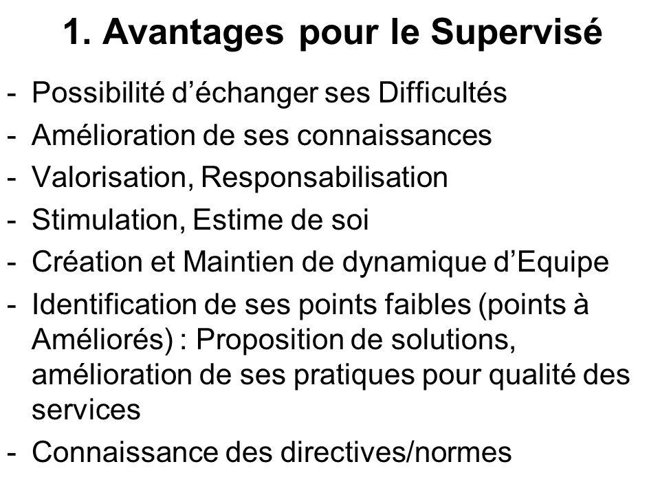 1. Avantages pour le Supervisé -Possibilité déchanger ses Difficultés -Amélioration de ses connaissances -Valorisation, Responsabilisation -Stimulatio