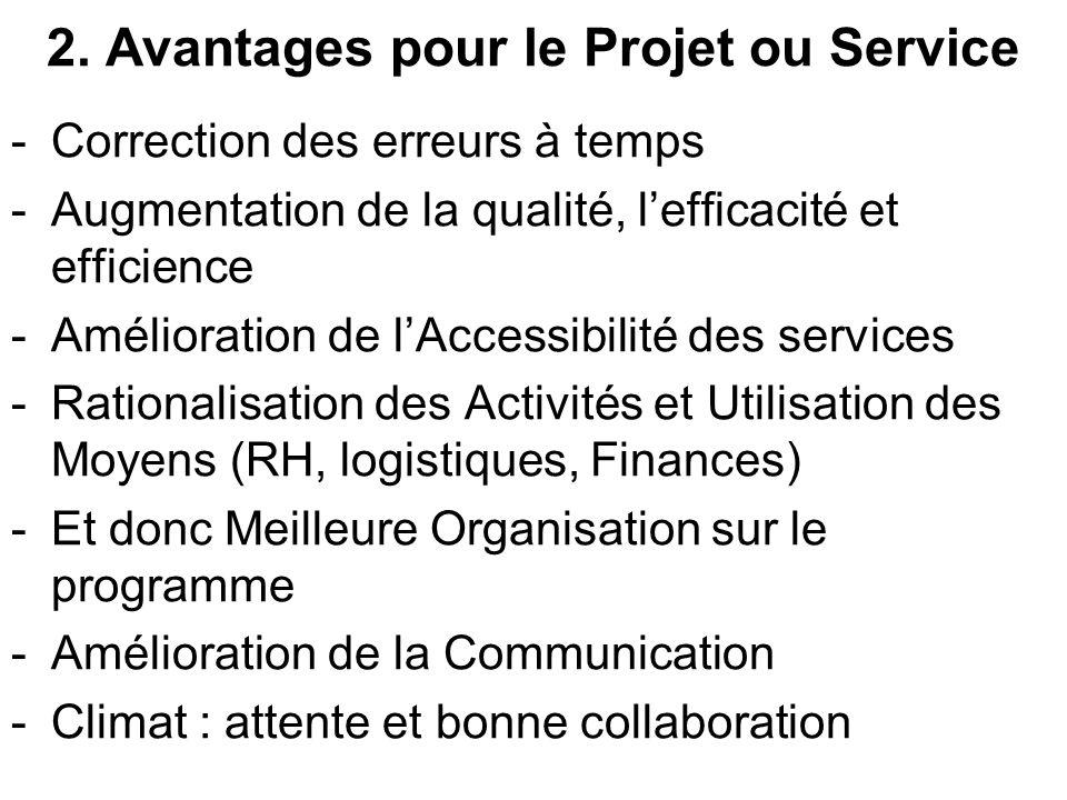 2. Avantages pour le Projet ou Service -Correction des erreurs à temps -Augmentation de la qualité, lefficacité et efficience -Amélioration de lAccess