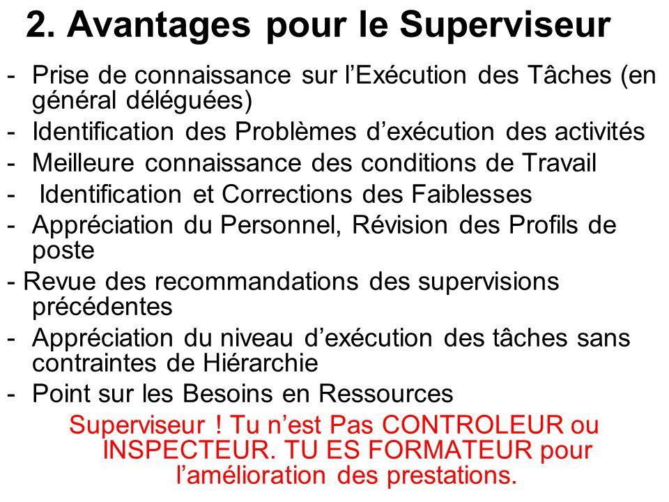 2. Avantages pour le Superviseur -Prise de connaissance sur lExécution des Tâches (en général déléguées) -Identification des Problèmes dexécution des