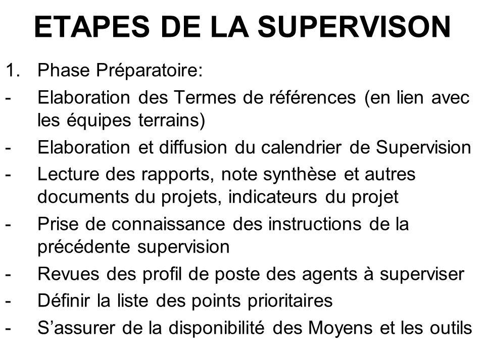 ETAPES DE LA SUPERVISON 1.Phase Préparatoire: -Elaboration des Termes de références (en lien avec les équipes terrains) -Elaboration et diffusion du c