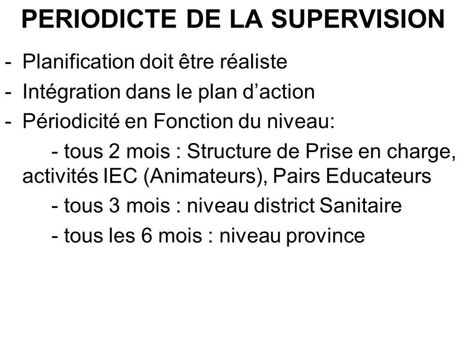 PERIODICTE DE LA SUPERVISION -Planification doit être réaliste -Intégration dans le plan daction -Périodicité en Fonction du niveau: - tous 2 mois : Structure de Prise en charge, activités IEC (Animateurs), Pairs Educateurs - tous 3 mois : niveau district Sanitaire - tous les 6 mois : niveau province